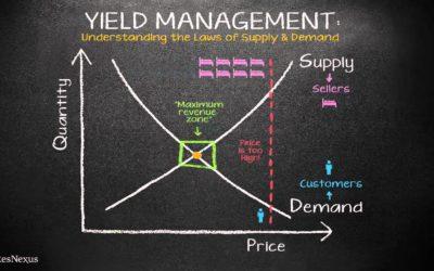 revenue managment