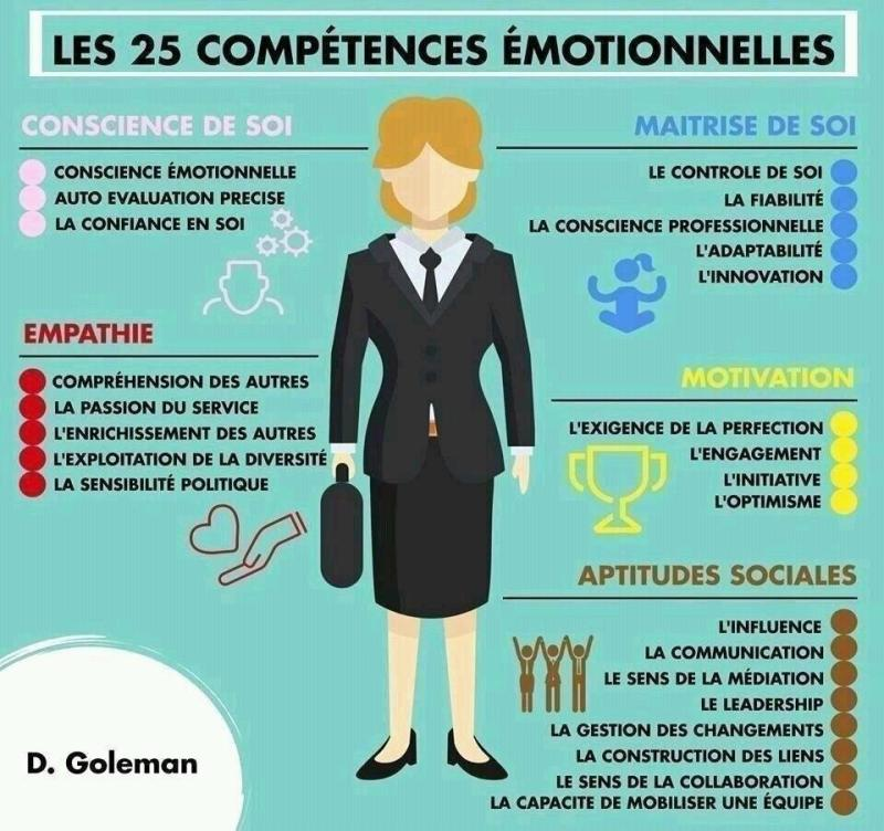 Compétences-émotionnelles.