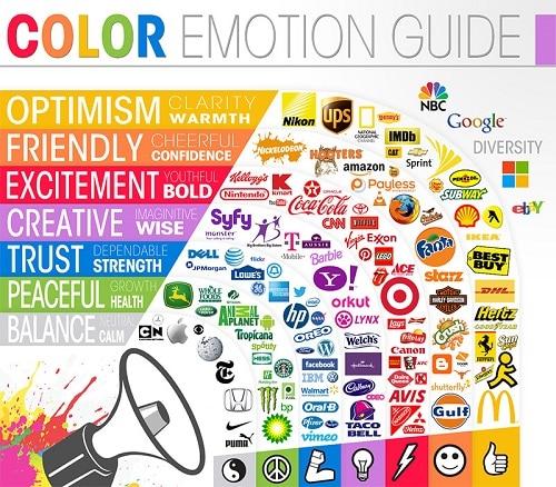 neuromarketing-choix des couleurs